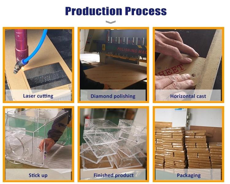 Zhiyuan acrylic plastic components manufacturers auto components-2